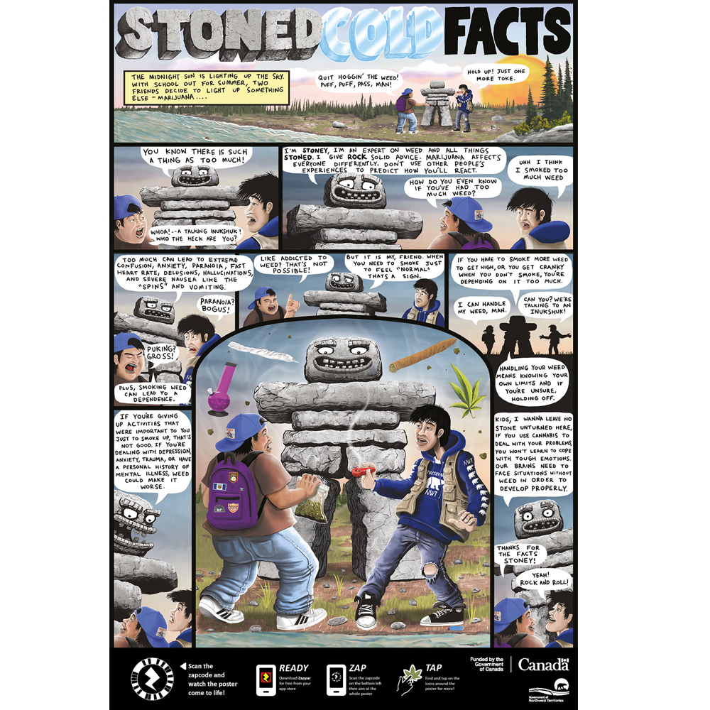 Stoned Cold Facts
