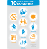 Ten Ways to Reduce Your Cancer Risk